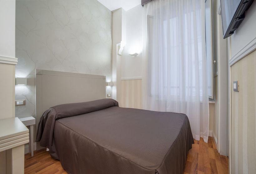 Hotel porta pia en roma desde 20 destinia - Hotel porta pia roma ...