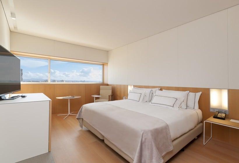 Habitación Hotel Meliá Palma Bay Palma de Mallorca